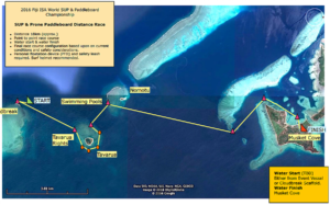 Fiji Race Distance Race